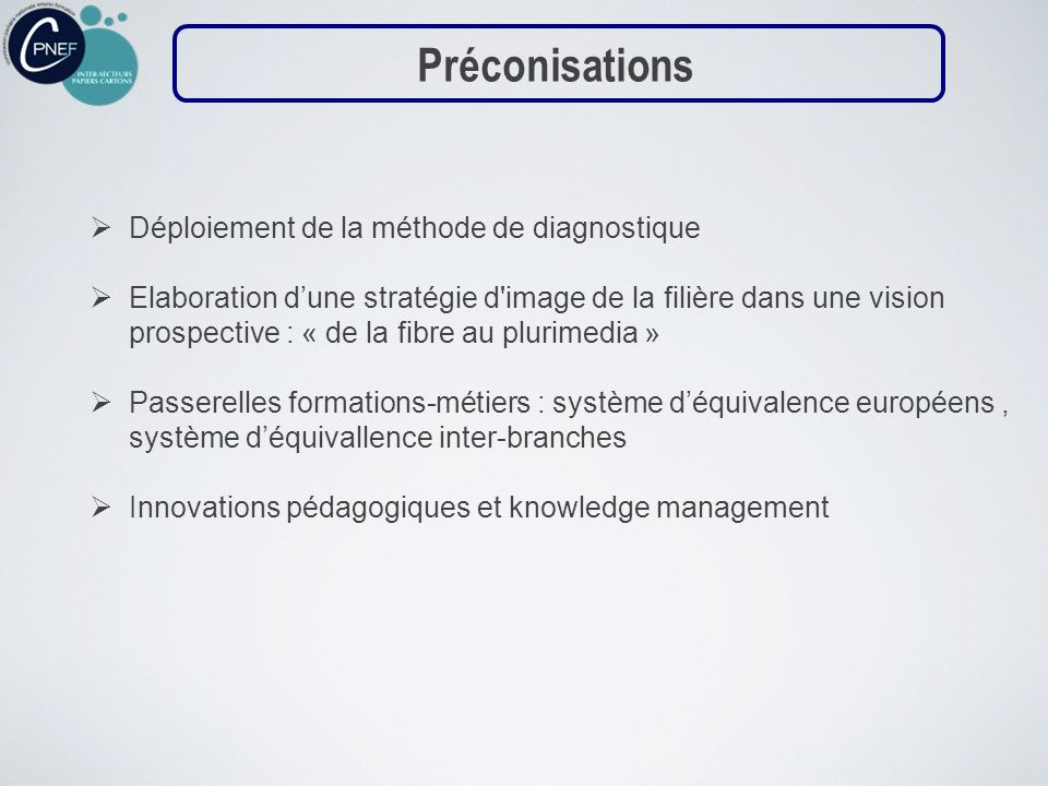 Préconisations Déploiement de la méthode de diagnostique