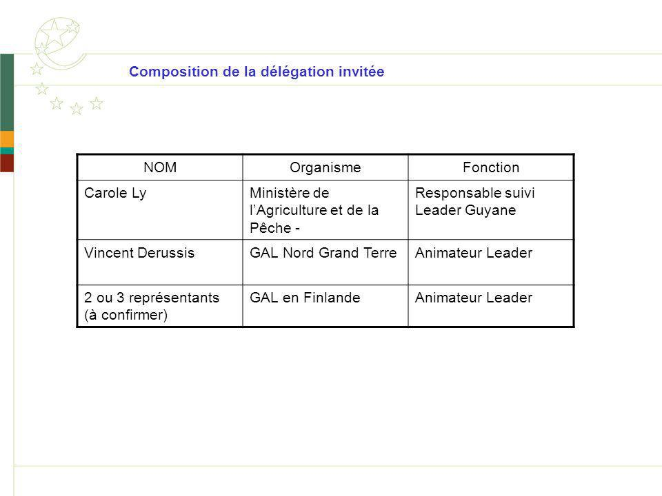 Composition de la délégation invitée