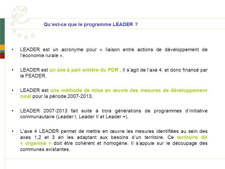 Qu'est-ce que le programme LEADER
