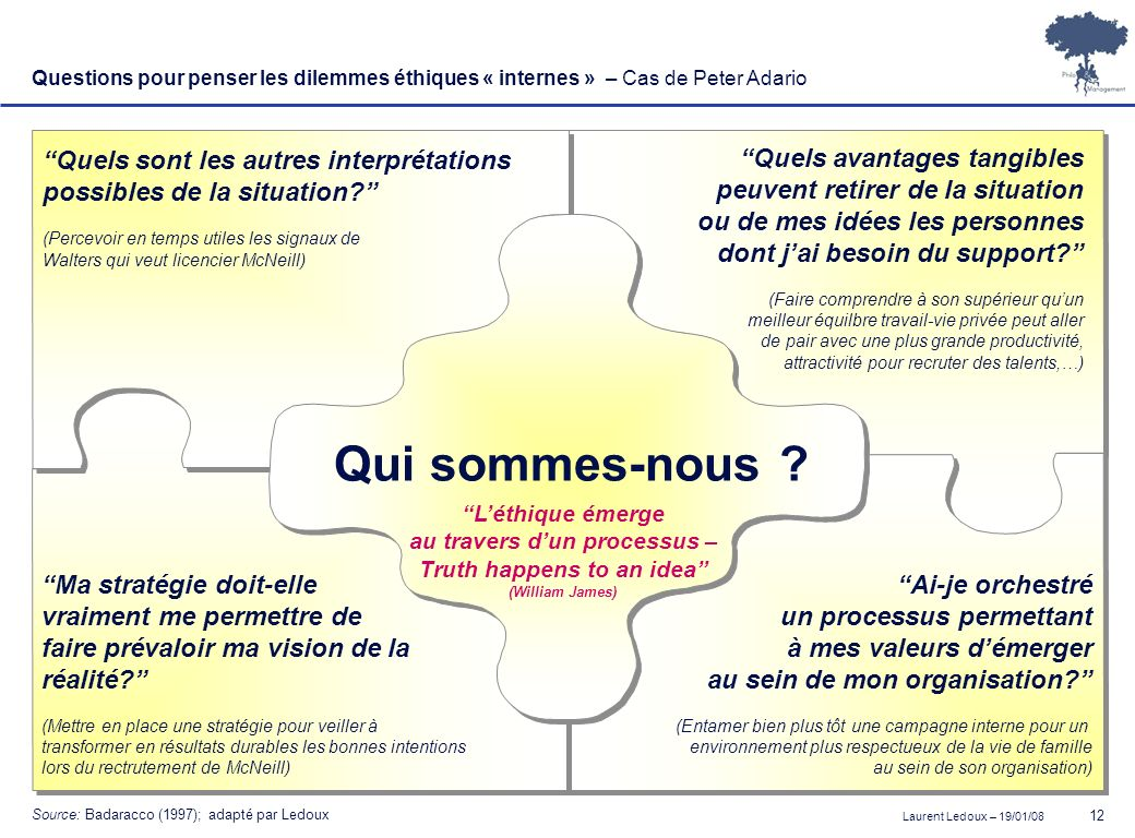 au travers d'un processus – Truth happens to an idea