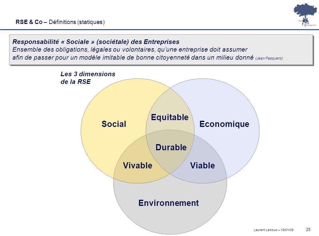 Economique Environnement Social Equitable Durable Vivable Viable