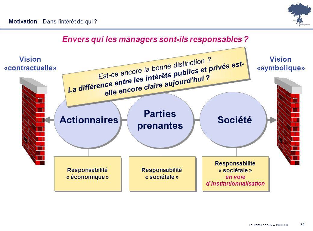 Actionnaires Parties prenantes Société