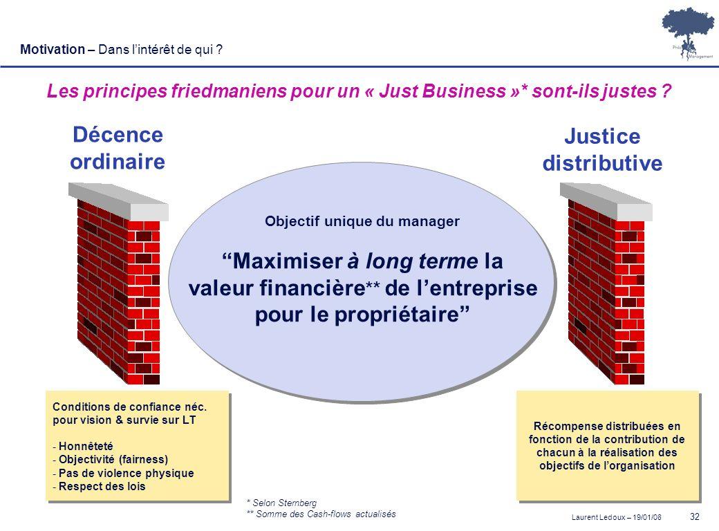 Maximiser à long terme la valeur financière** de l'entreprise