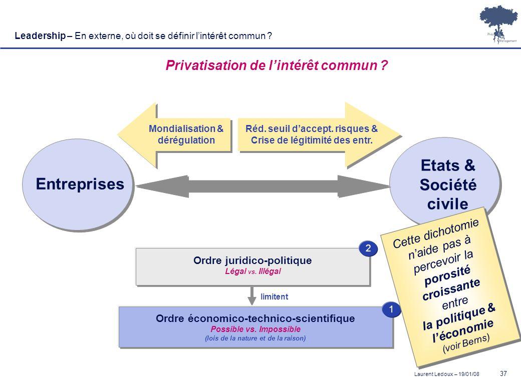 Etats & Société civile Entreprises
