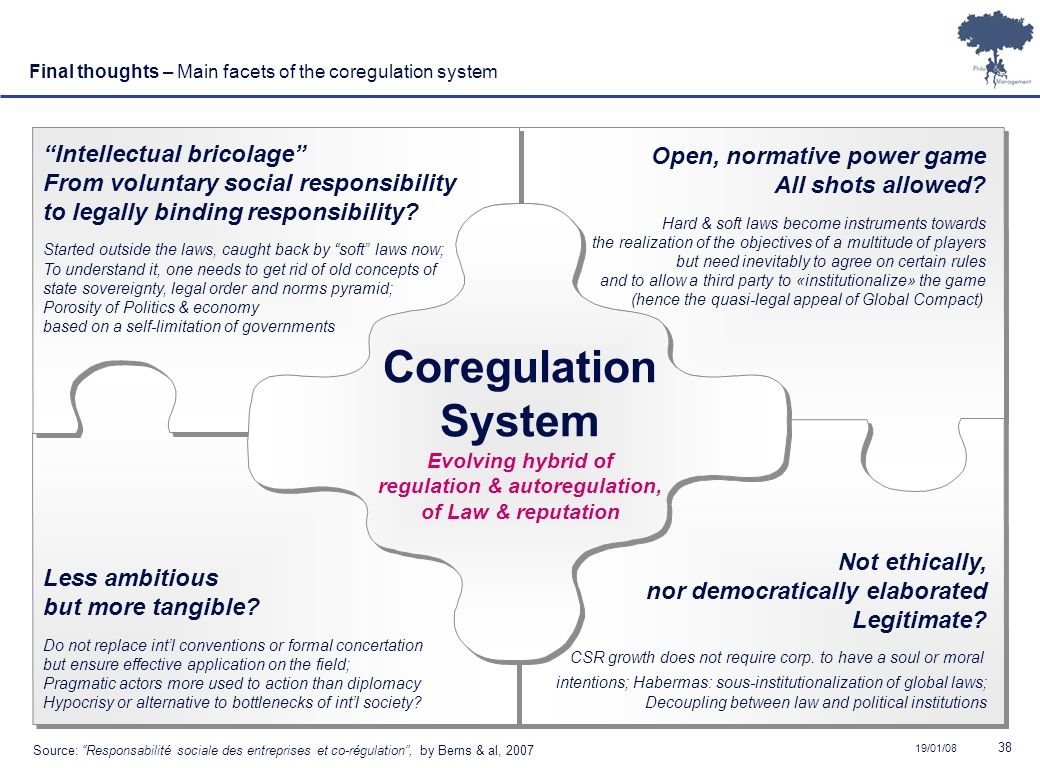 regulation & autoregulation,