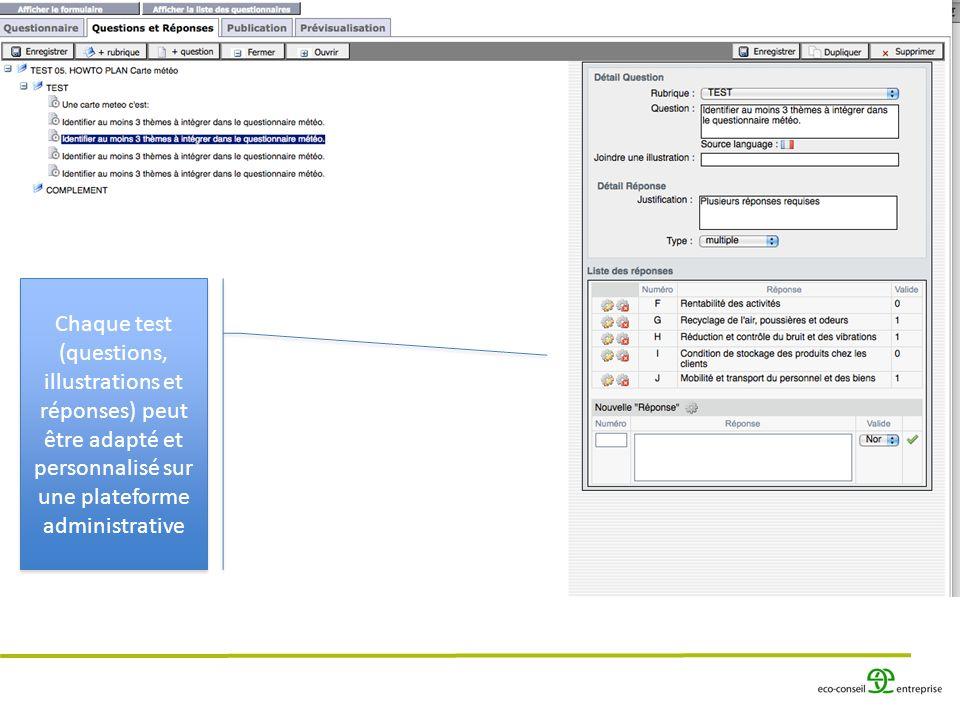 Chaque test (questions, illustrations et réponses) peut être adapté et personnalisé sur une plateforme administrative