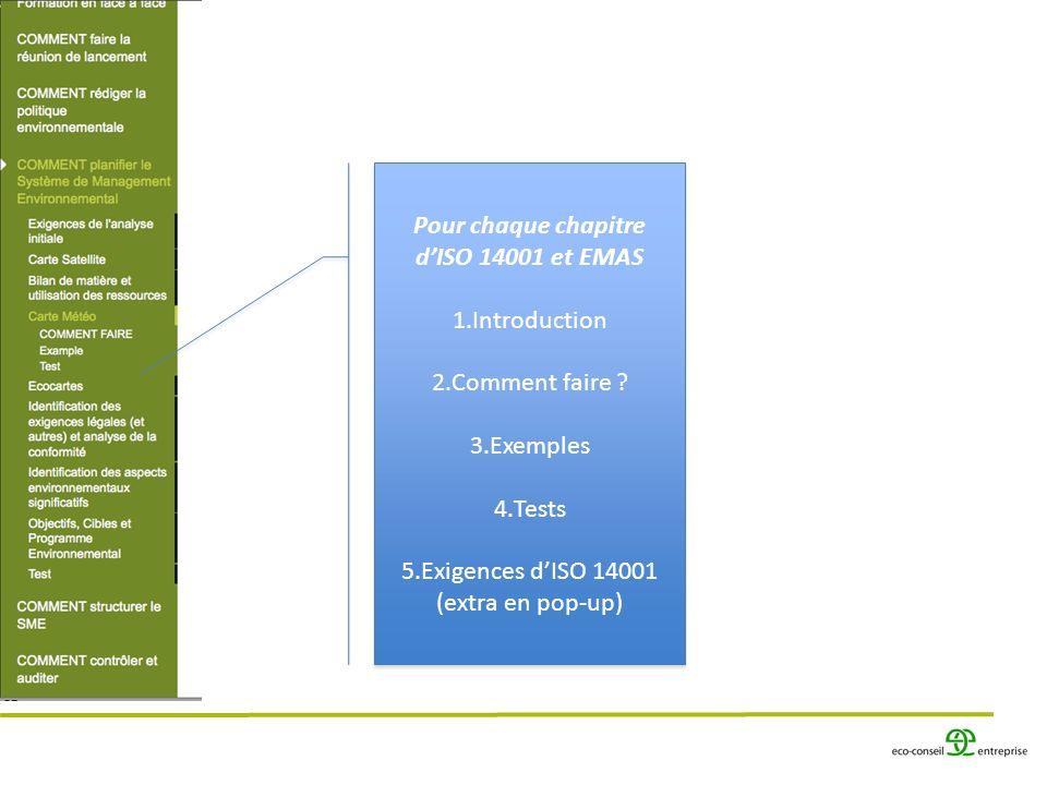Pour chaque chapitre d'ISO 14001 et EMAS