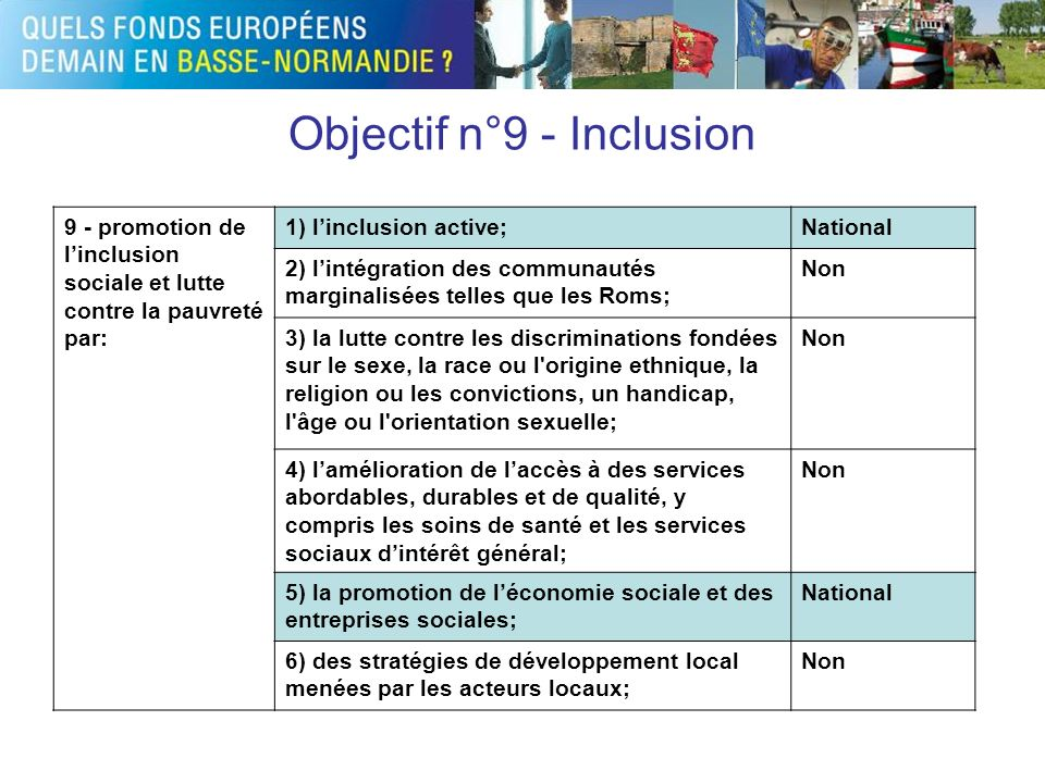 Objectif n°9 - Inclusion