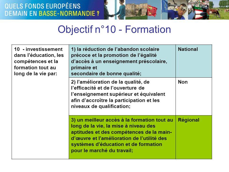 Objectif n°10 - Formation