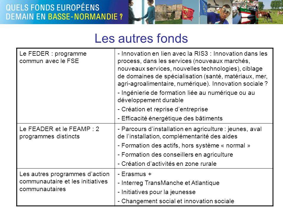 Les autres fonds Le FEDER : programme commun avec le FSE
