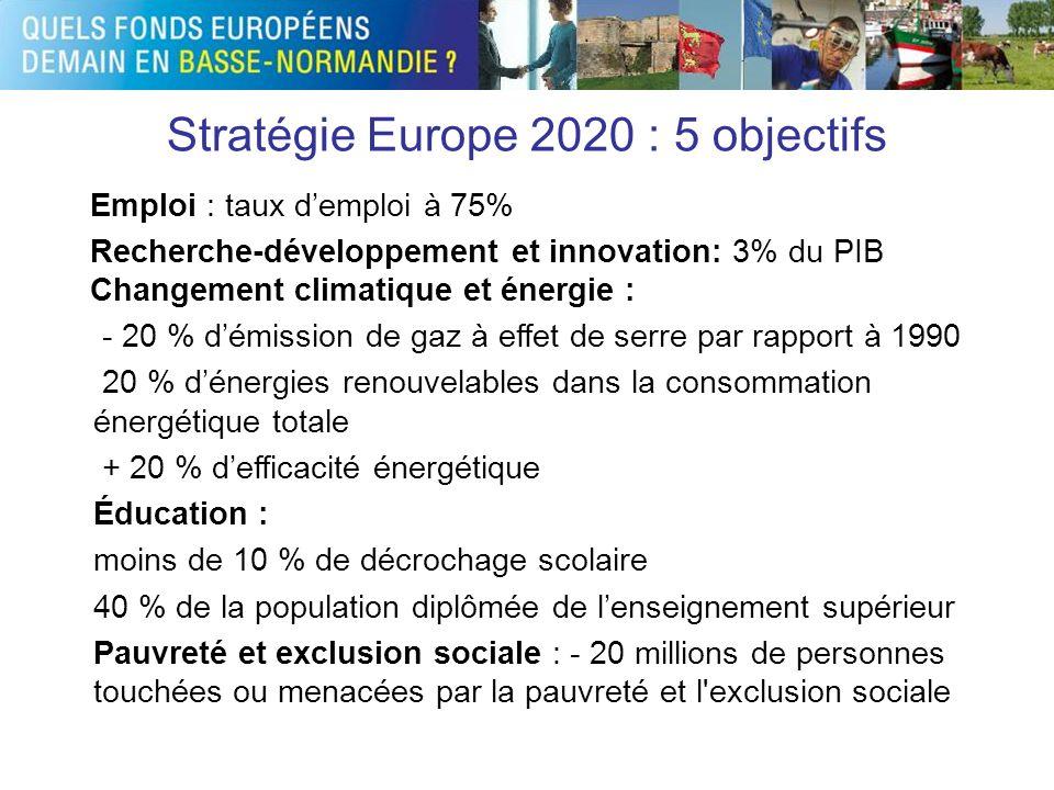 Stratégie Europe 2020 : 5 objectifs