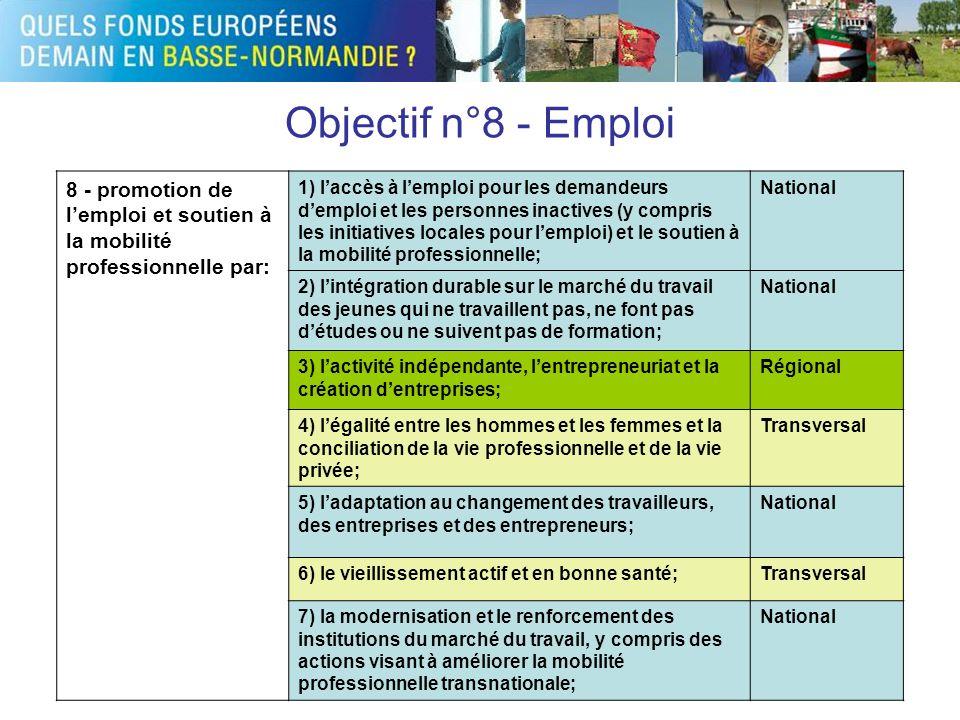 Objectif n°8 - Emploi 8 - promotion de l'emploi et soutien à la mobilité professionnelle par: