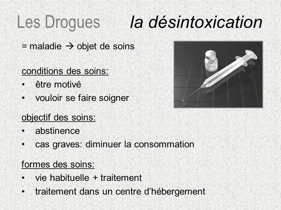 Les Drogues la désintoxication