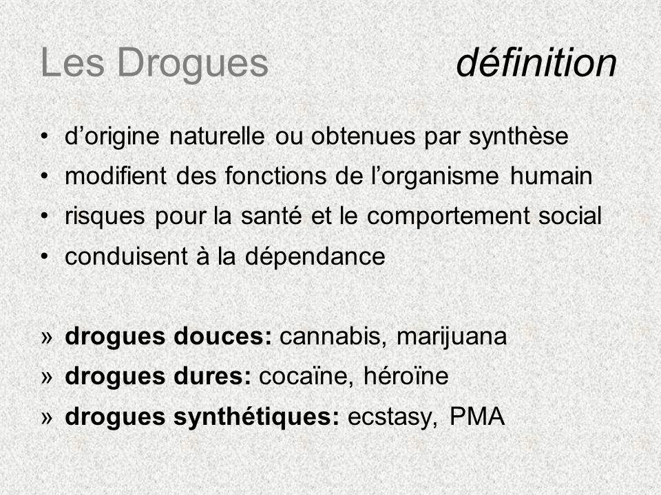 Les Drogues définition