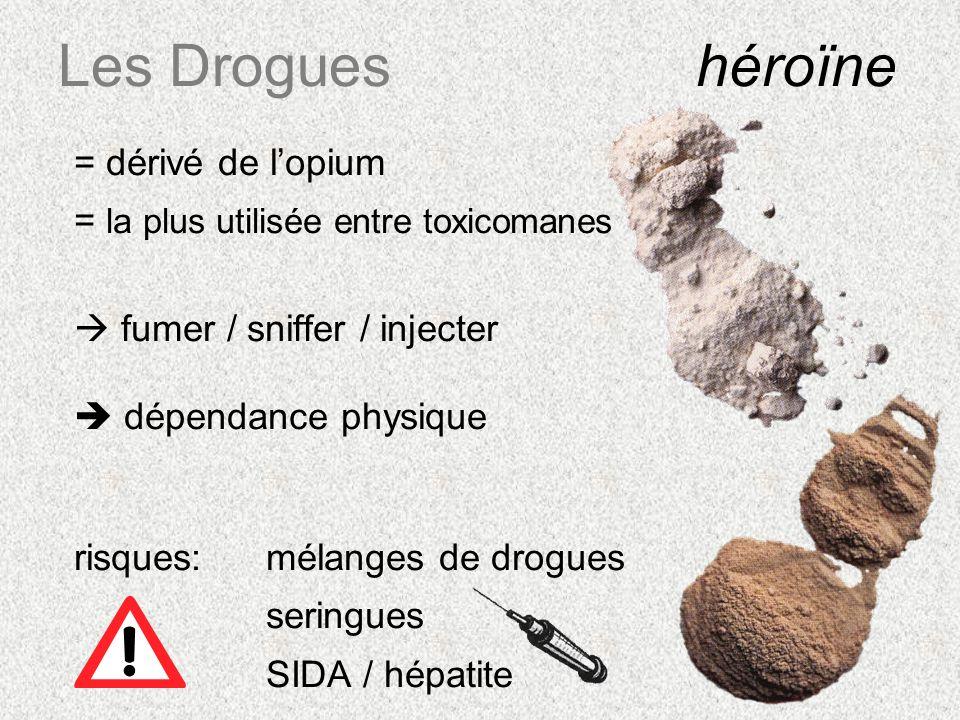 Les Drogues héroïne = dérivé de l'opium