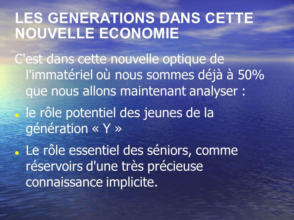 LES GENERATIONS DANS CETTE NOUVELLE ECONOMIE