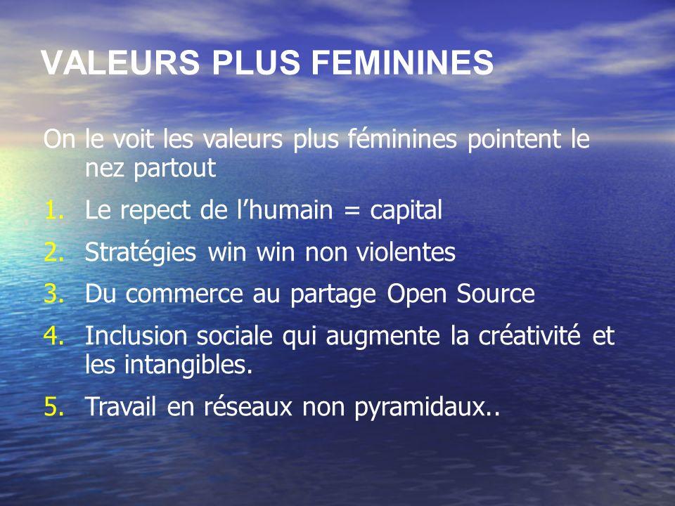 VALEURS PLUS FEMININES