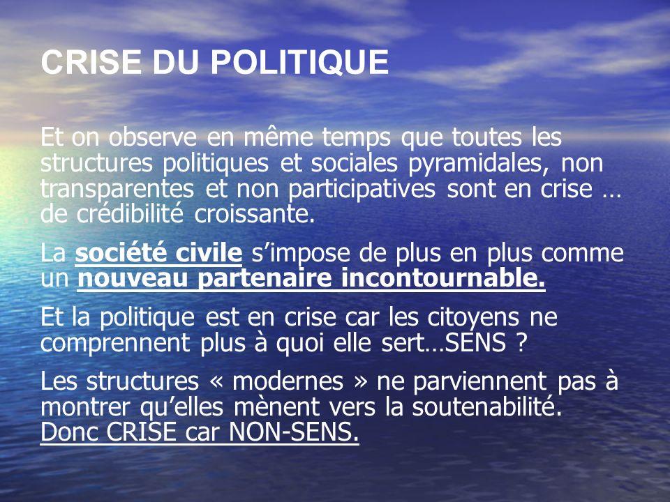 18181818 CRISE DU POLITIQUE.