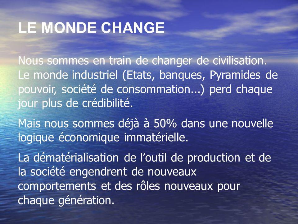 22 LE MONDE CHANGE.