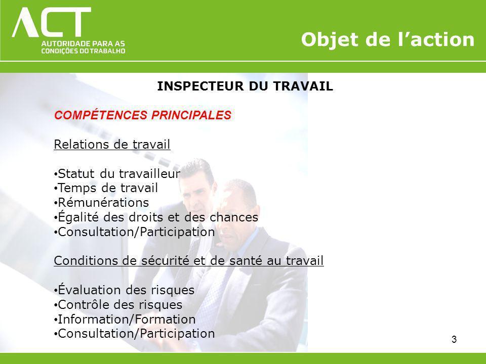 Objet de l'action INSPECTEUR DU TRAVAIL COMPÉTENCES PRINCIPALES