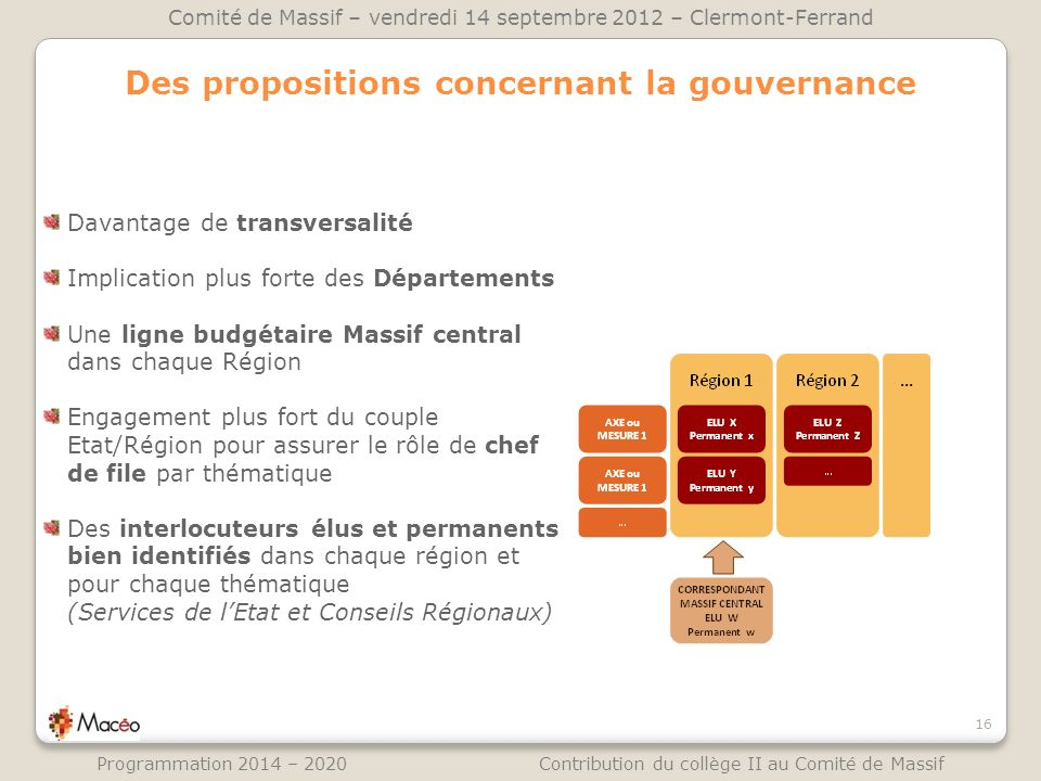 Des propositions concernant la gouvernance