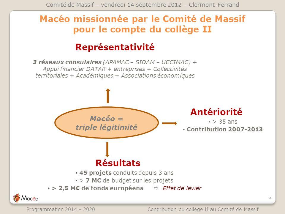 Macéo missionnée par le Comité de Massif pour le compte du collège II