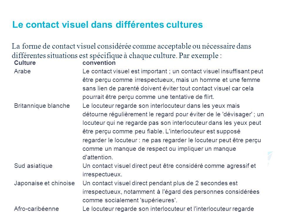 Le contact visuel dans différentes cultures