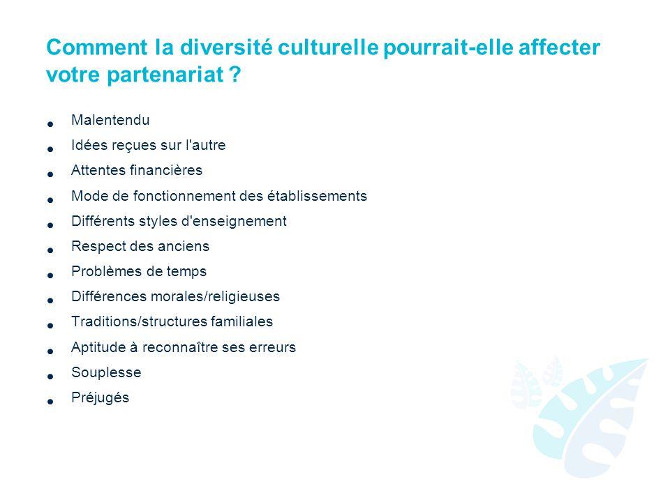 Comment la diversité culturelle pourrait-elle affecter votre partenariat