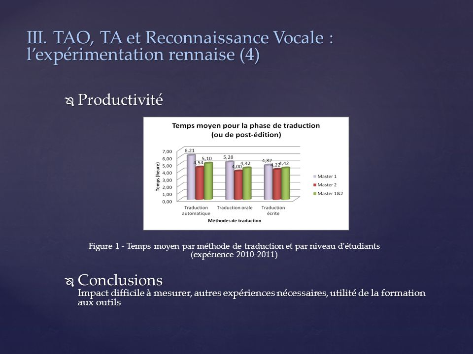 III. TAO, TA et Reconnaissance Vocale : l'expérimentation rennaise (4)