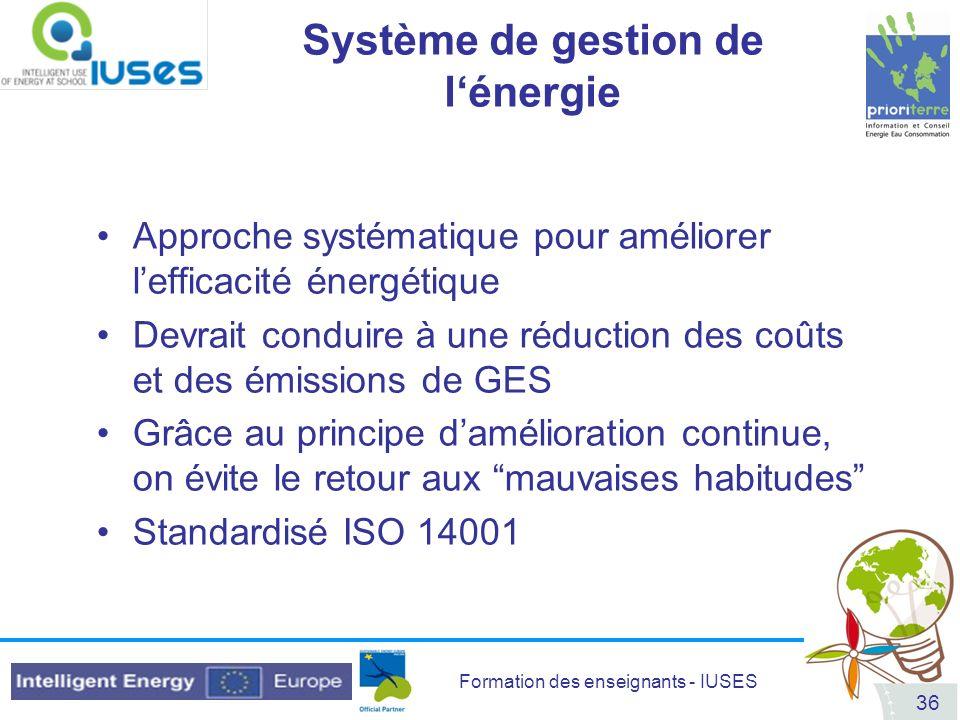 Système de gestion de l'énergie