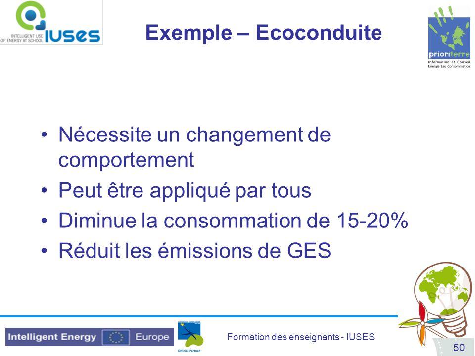 Exemple – Ecoconduite Nécessite un changement de comportement. Peut être appliqué par tous. Diminue la consommation de 15-20%