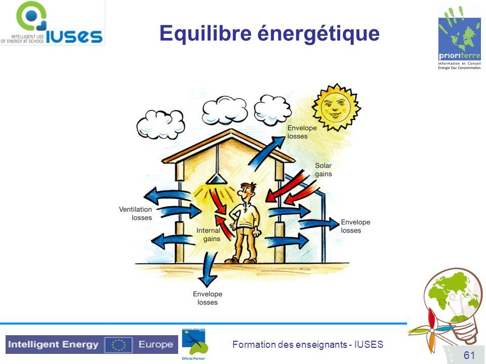 Equilibre énergétique