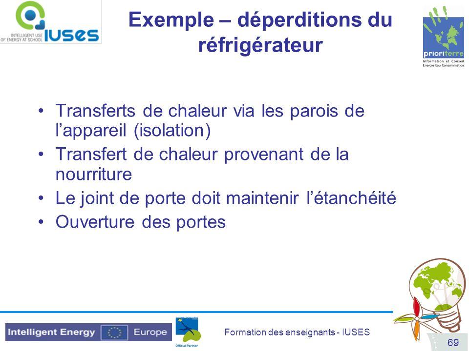 Exemple – déperditions du réfrigérateur