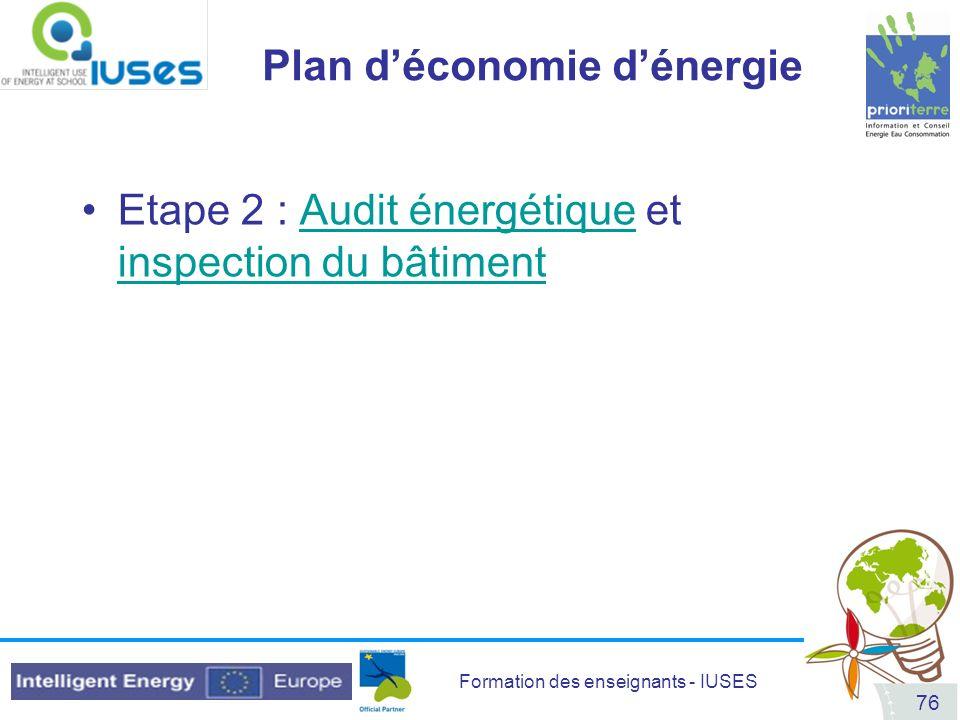 Plan d'économie d'énergie