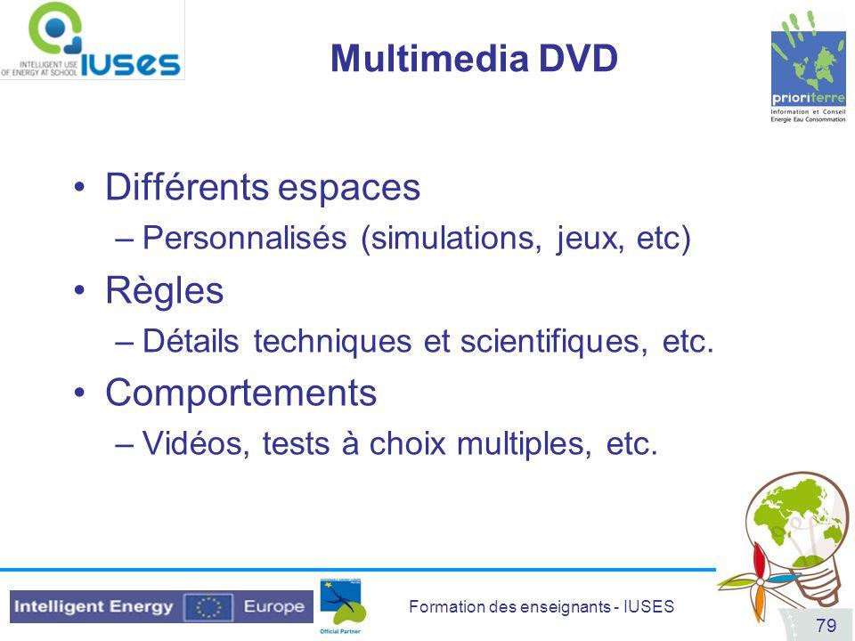 Multimedia DVD Différents espaces Règles Comportements