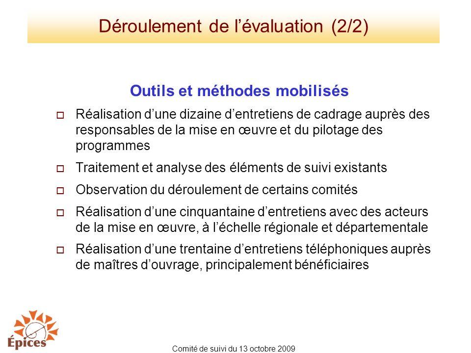 Déroulement de l'évaluation (2/2)