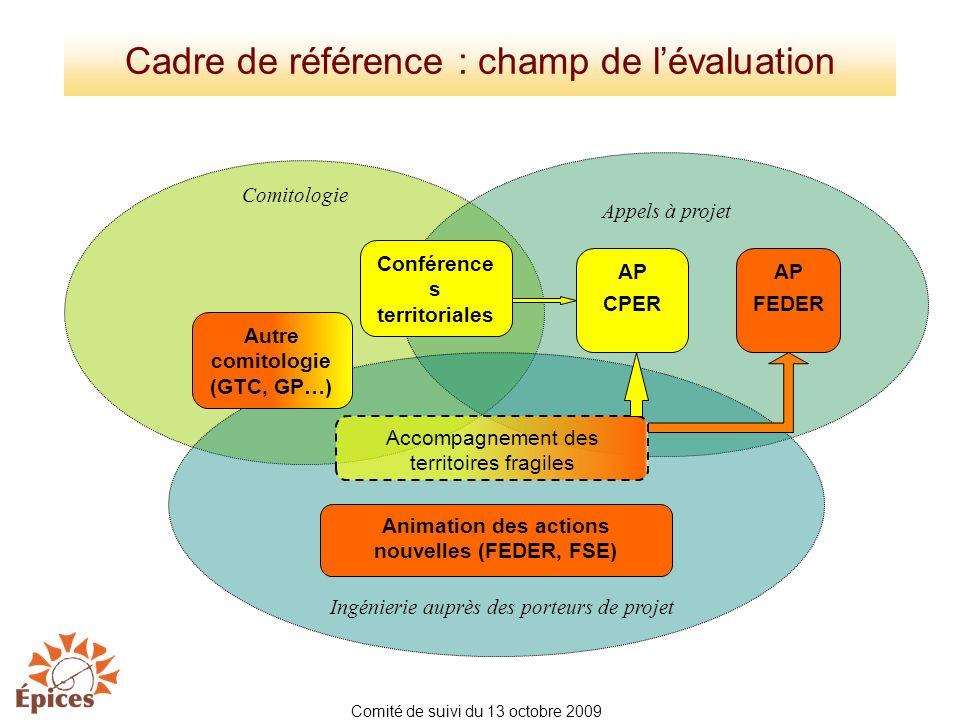 Cadre de référence : champ de l'évaluation