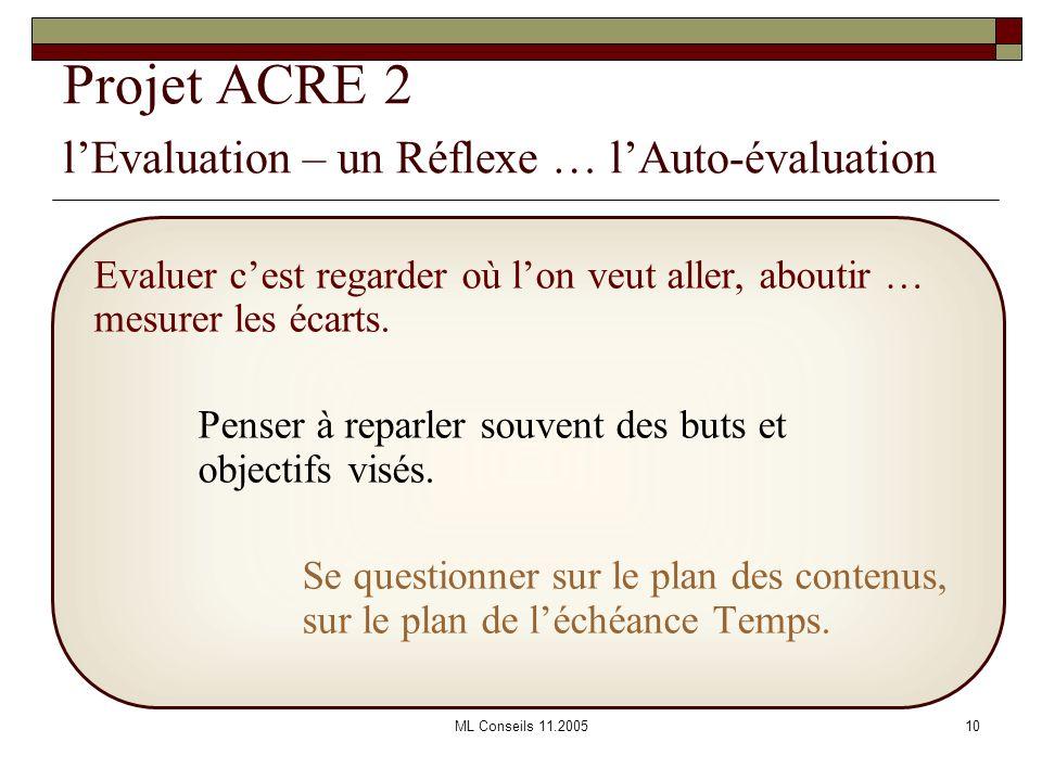 Projet ACRE 2 l'Evaluation – un Réflexe … l'Auto-évaluation