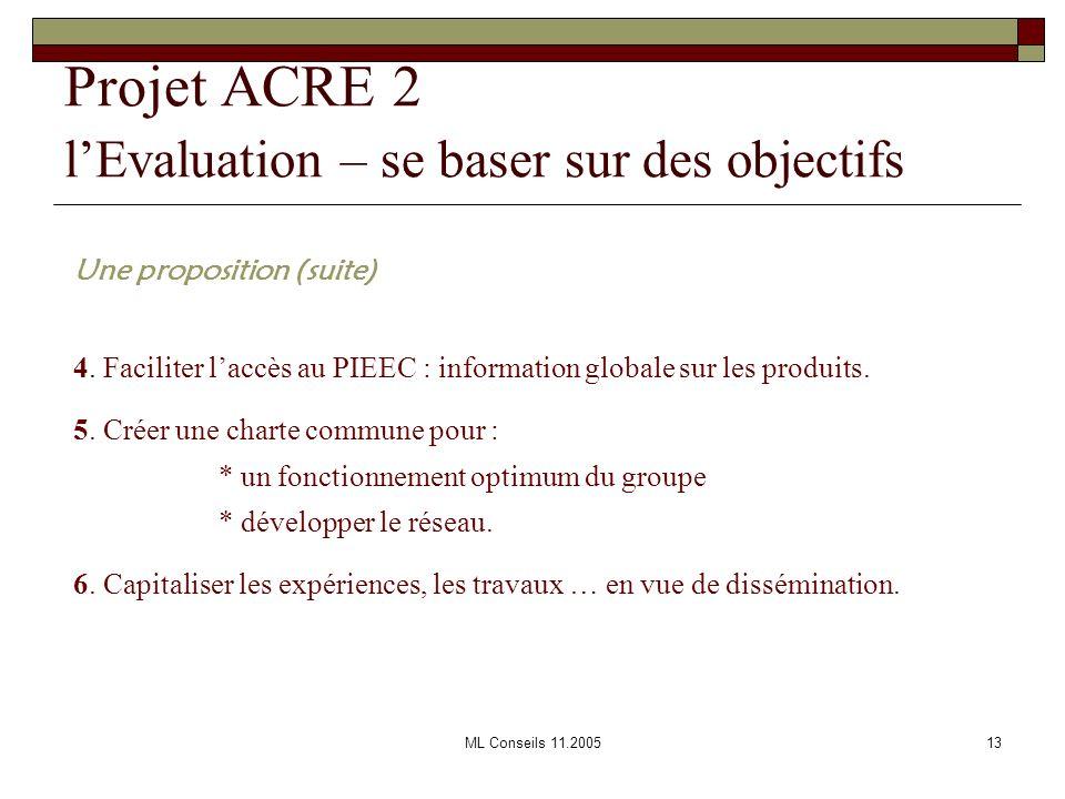 Projet ACRE 2 l'Evaluation – se baser sur des objectifs