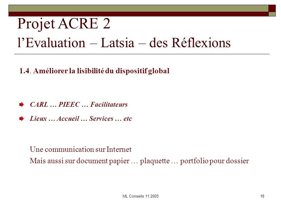 Projet ACRE 2 l'Evaluation – Latsia – des Réflexions