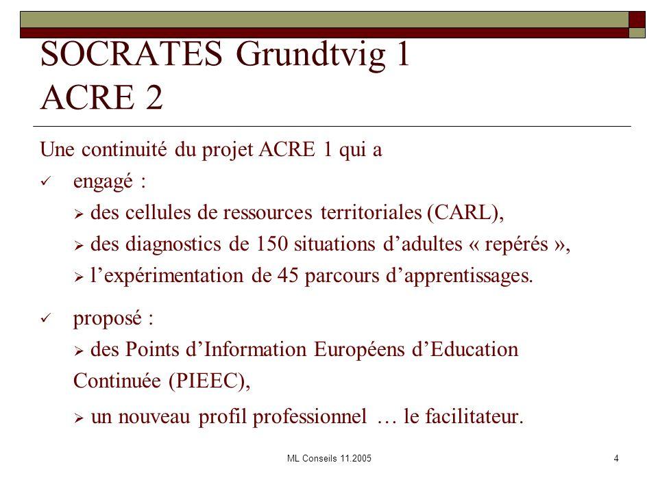 SOCRATES Grundtvig 1 ACRE 2