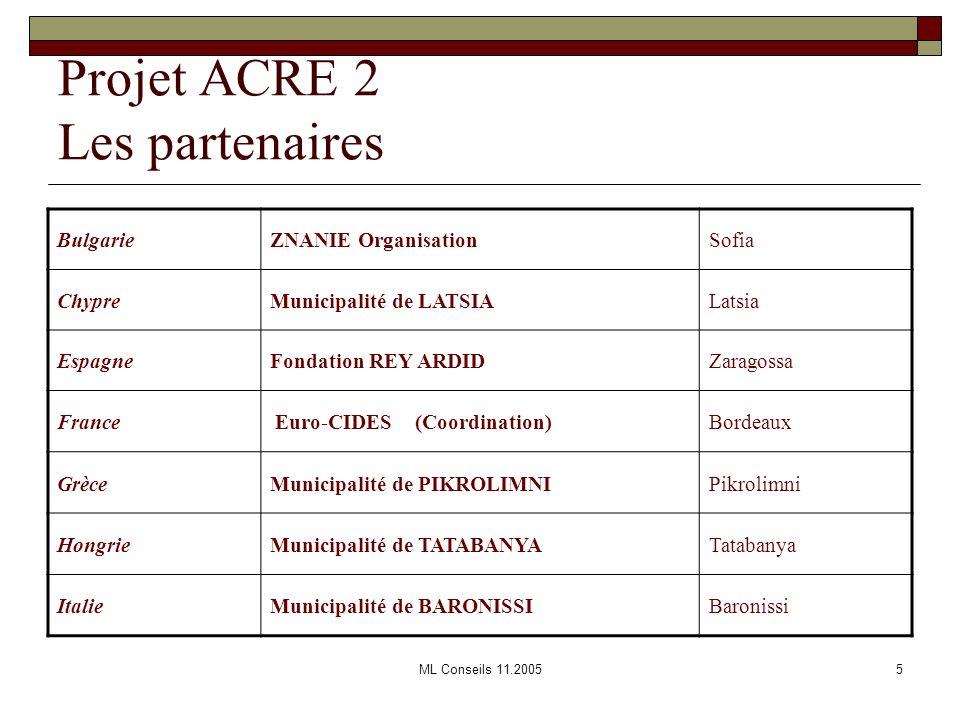 Projet ACRE 2 Les partenaires