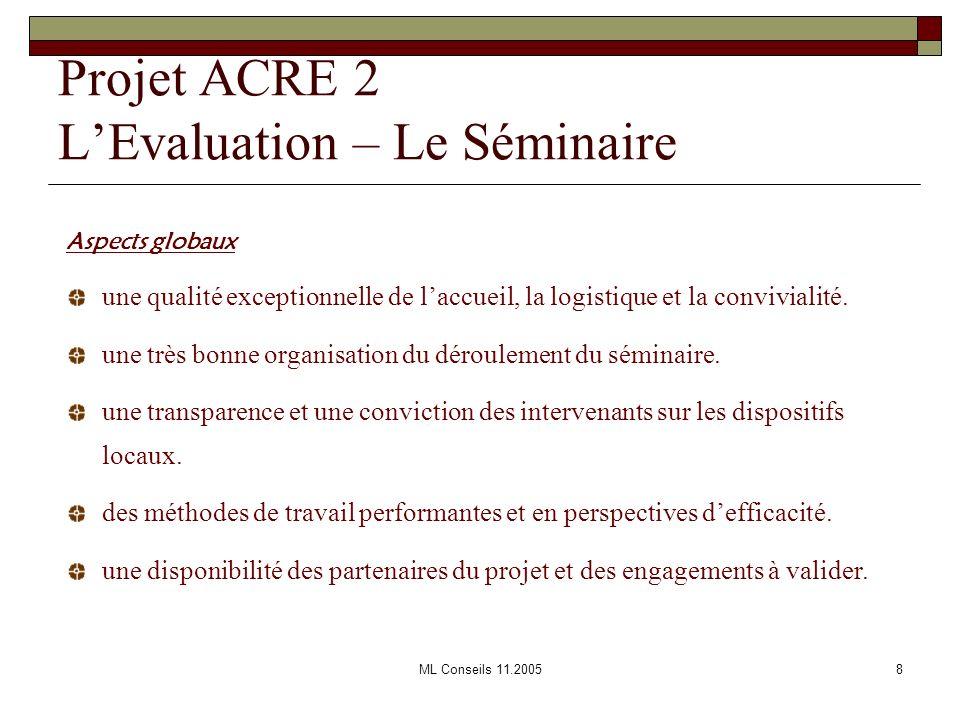 Projet ACRE 2 L'Evaluation – Le Séminaire