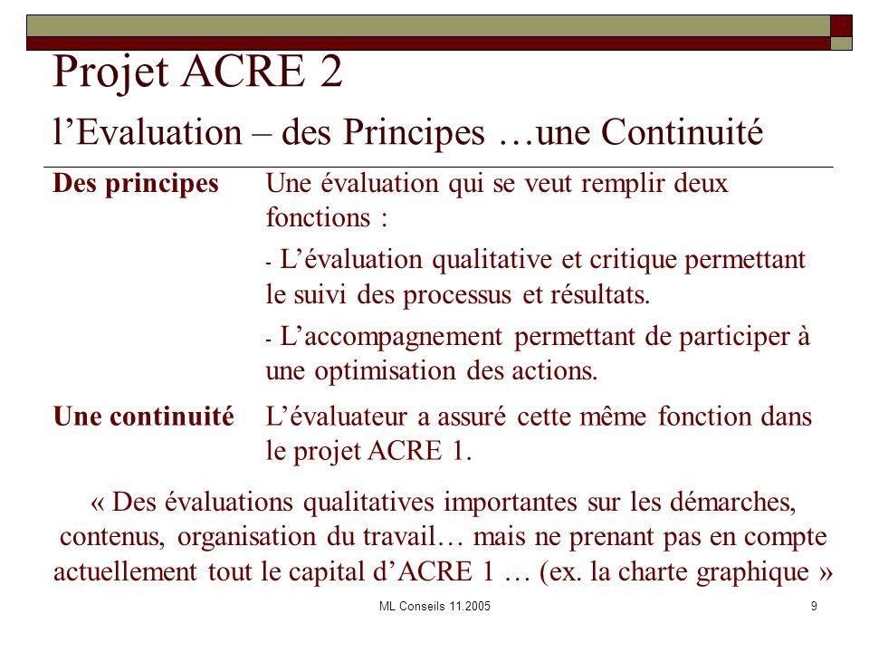 Projet ACRE 2 l'Evaluation – des Principes …une Continuité