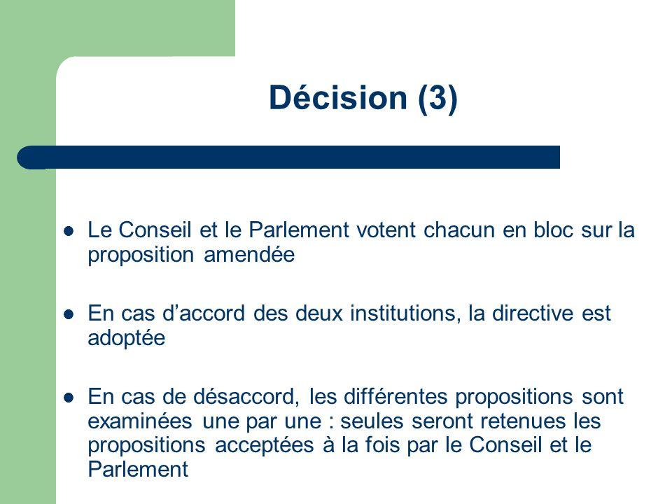 Décision (3) Le Conseil et le Parlement votent chacun en bloc sur la proposition amendée.