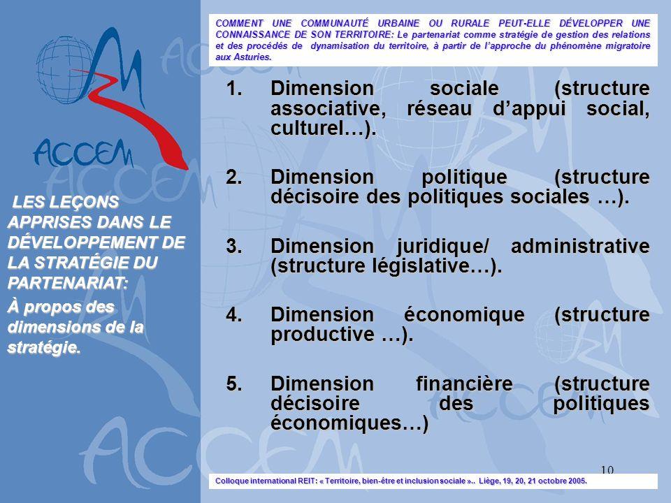 Dimension politique (structure décisoire des politiques sociales …).