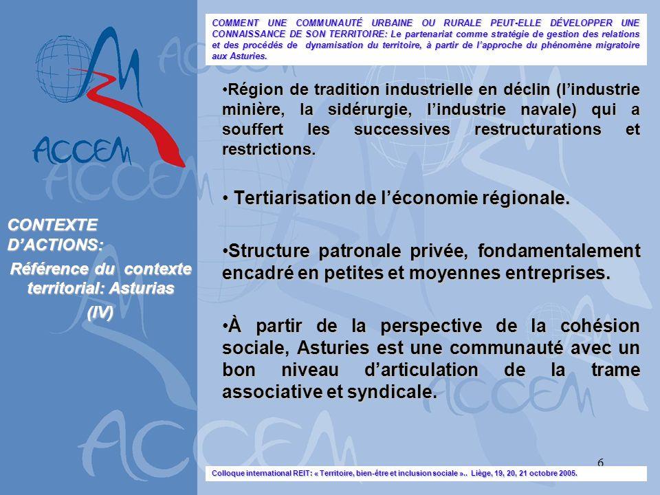 Référence du contexte territorial: Asturias