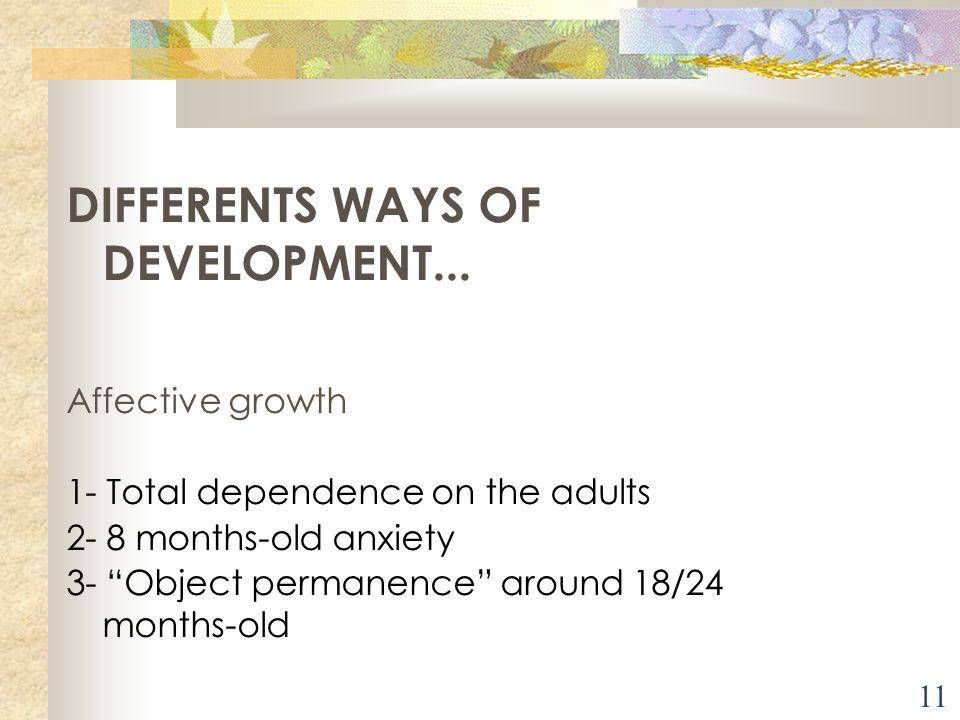 DIFFERENTS WAYS OF DEVELOPMENT...