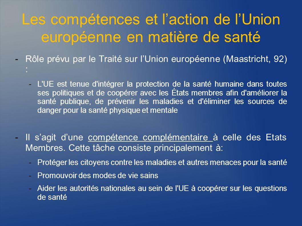 Les compétences et l'action de l'Union européenne en matière de santé