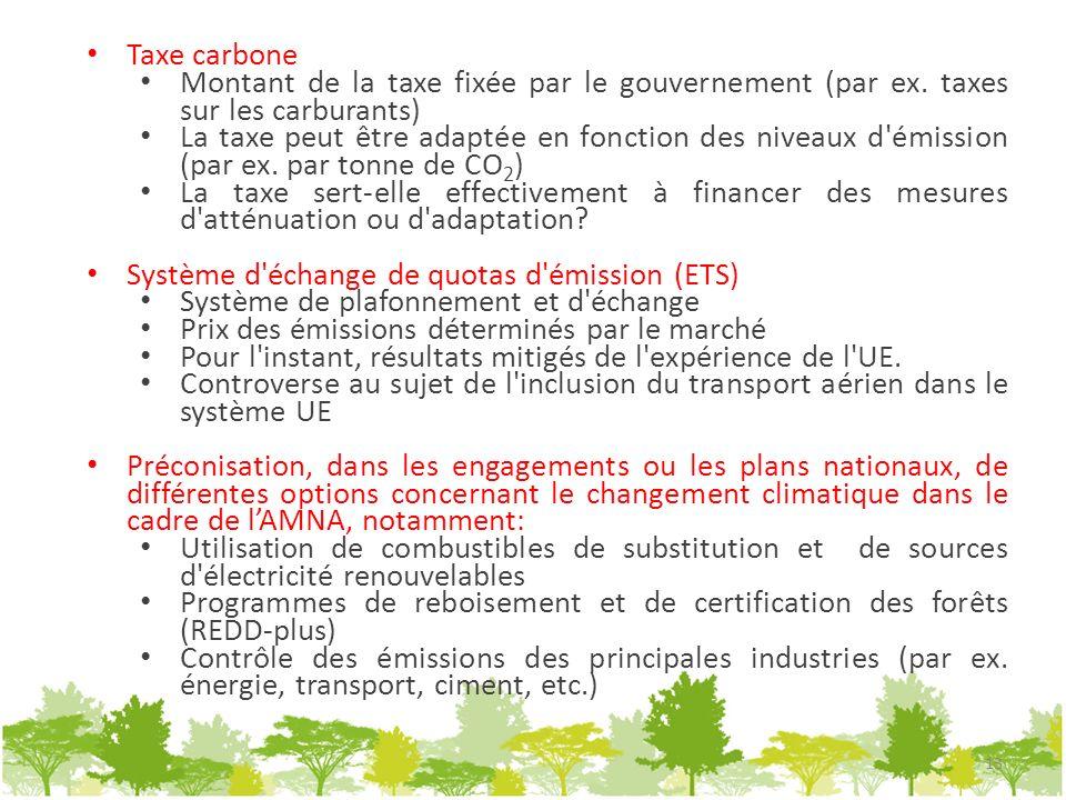 Système d échange de quotas d émission (ETS)